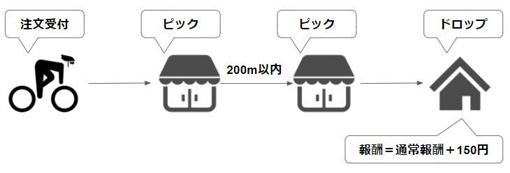 menu-コンボ注文
